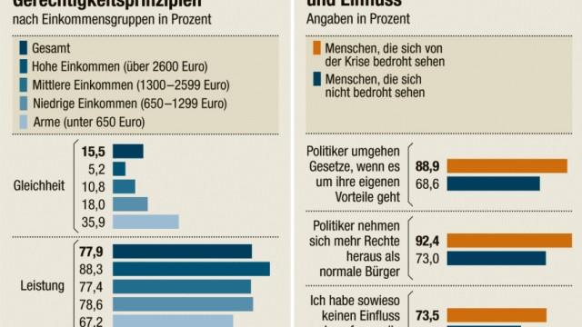 Vorurteile in Deutschland: Wie die Deutschen denken