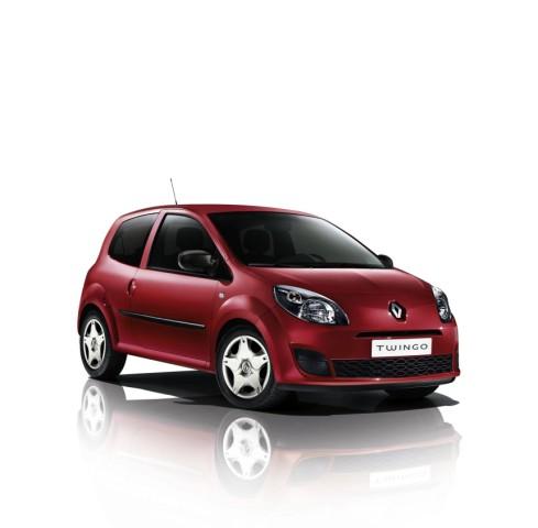 Renault Twingo Autokauf