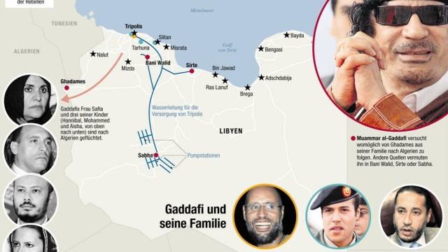 Gaddafi und seine Familie