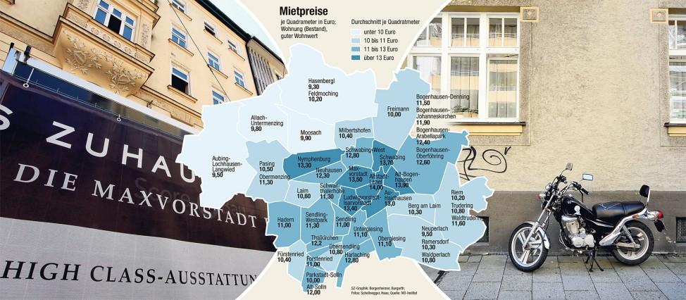 Wohnserie, Mietpreise in München
