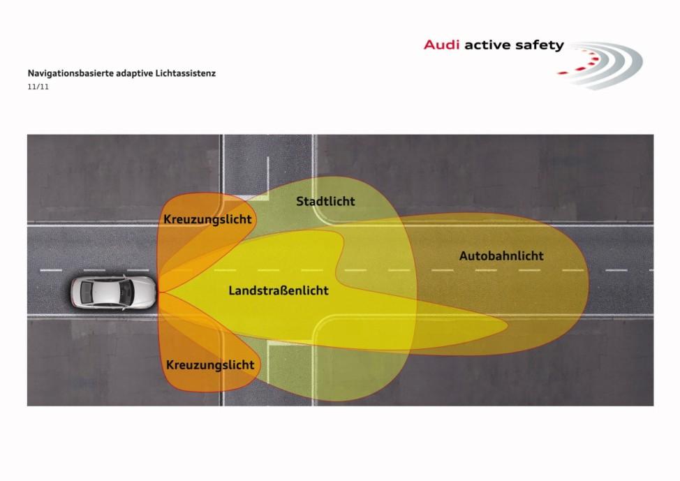 Audi Leuchtweitenregelung Laserlicht LED Scheinwerfer