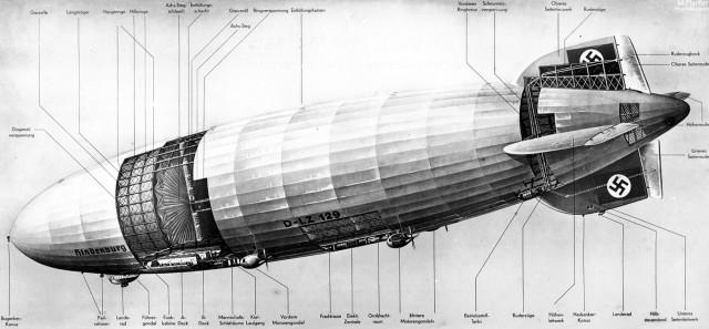 Aufriß der LZ 129 Hindenburg