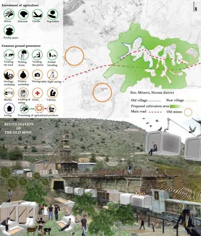 Industrial & Agricultural Past von Evgenios Zozoulya und Elli Balampanidou