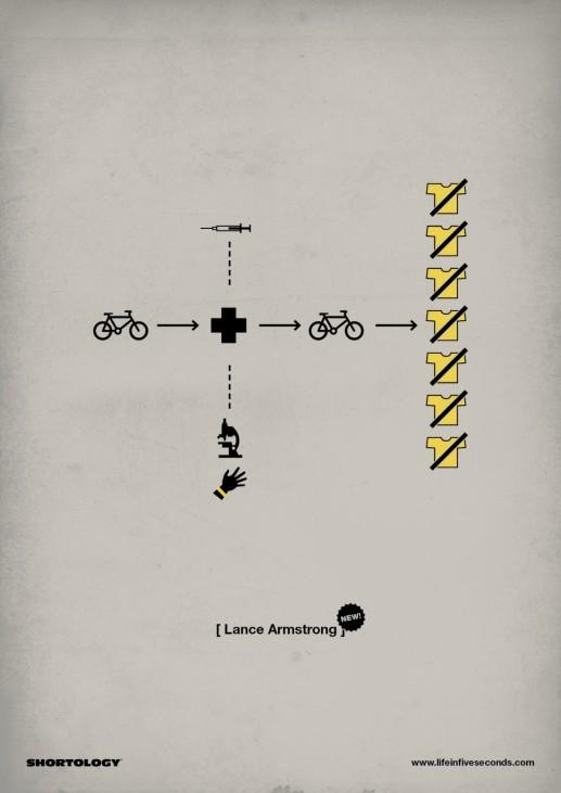 Lance Armstrong Piktogramm Das Leben in 5 Sekunden Verlag Fischer Scherz Film Argo Piktogramm Shortology