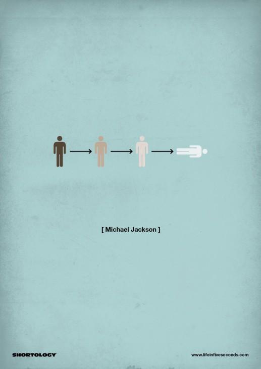 Michael Jackson Piktogramm Das Leben in 5 Sekunden Fischer Scherz Verlag