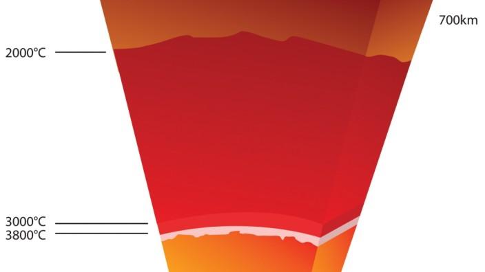 Die Temperatur im Erdkern beträgt vermutlich 6000 Grad Celsius