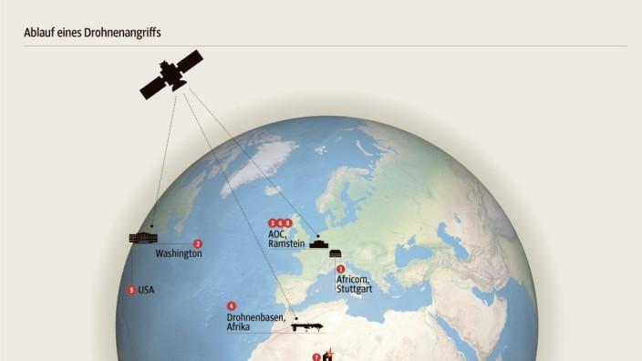 Ablauf eines Drohnenangriffs
