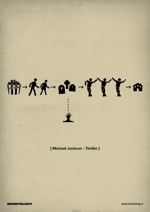 Shortology Michael Jackson Thriller