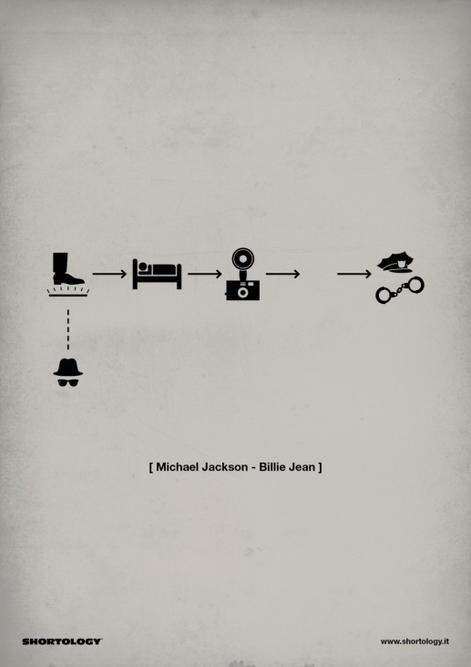 Shortology Michael Jackson Billie Jean