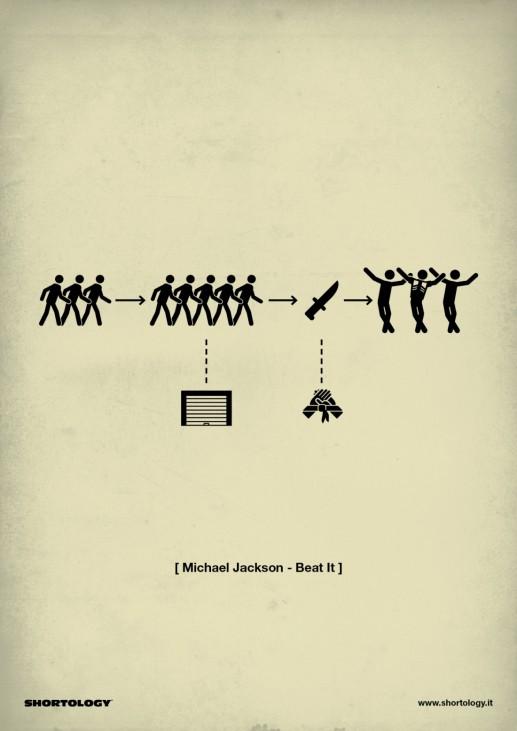 Shortology Michael Jackson Beat it