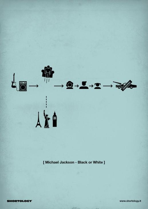 Shortology Michael Jackson Black or White