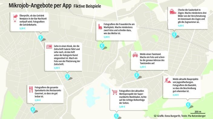 Microjob-Angebote per App