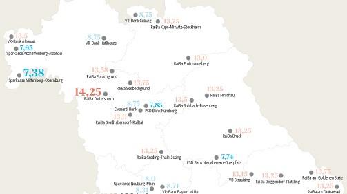 Grafik Dispozinsen Bayern