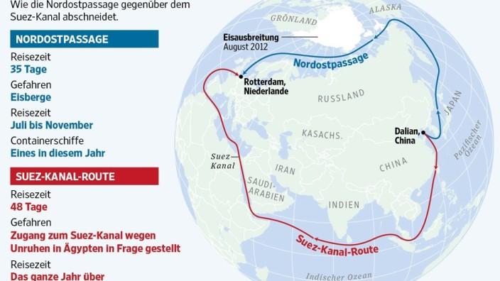 Nordostpassage versus Suez-Kanal: neue Chancen für Chinas Schifffahrt.