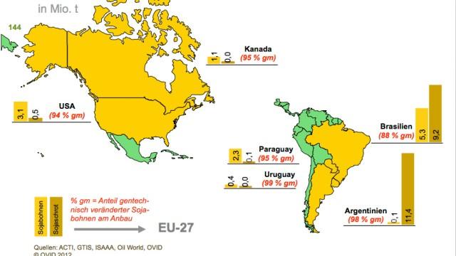 Import von Soja in die EU, Anteil der Gentechnik