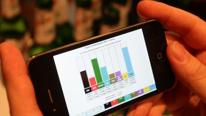 Landtagswahl in Baden-Württemberg: Nur ein Test: Falsche Balken auf dem Smartphone.