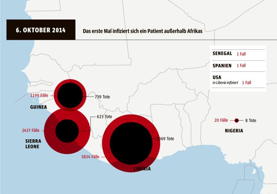 Ebola Grafik 4
