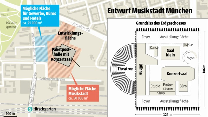 Musikstadt