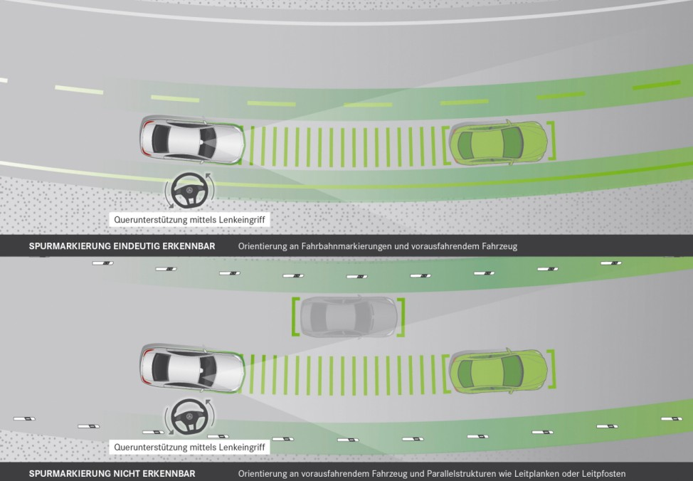 Mercedes E-Klasse 2016: Intelligent Drive mit Lenkeingriff