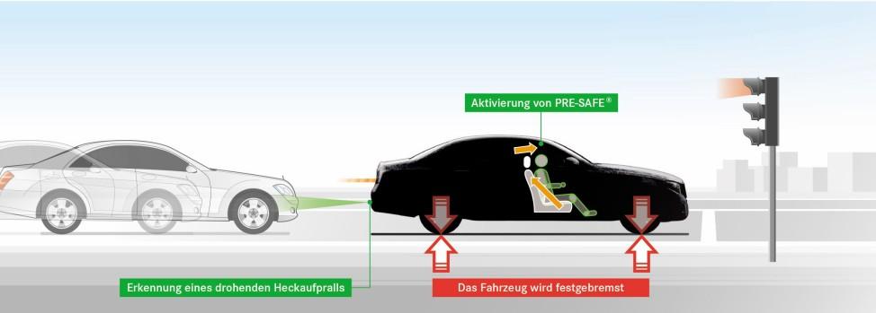 Mercedes E-Klasse 2016: Pre-Safe Plus Heckaufprall
