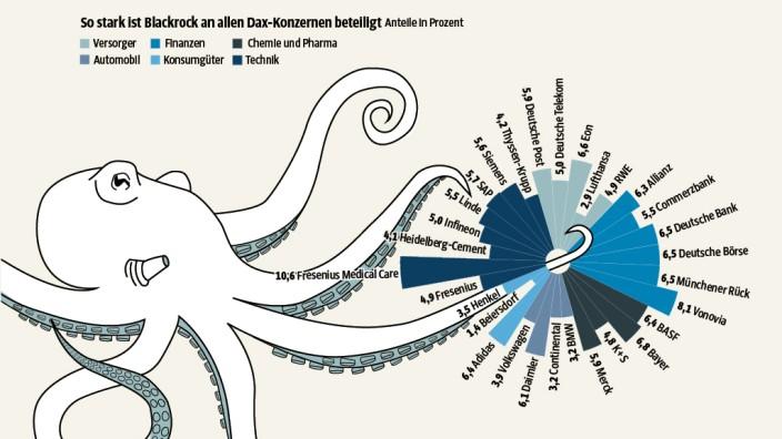 Blackrock: SZ-Grafik: Keller, Unterhitzenberger; Quelle: Bloomberg; Recherche: Monka