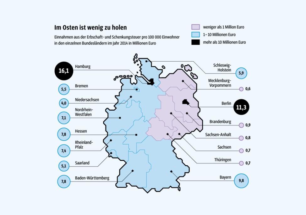 Infografik Erben -2
