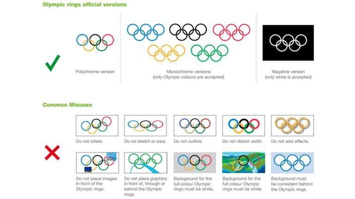 Social Media bei Olympia: Wehe, der Winkel stimmt nicht: Auch für die Verwendung der olympischen Ringe im redaktionellen Umfeld - etwa in einer Zeitung oder auf einer Homepage - hat das IOC genaue Regeln aufgestellt, was erlaubt ist und was nicht.