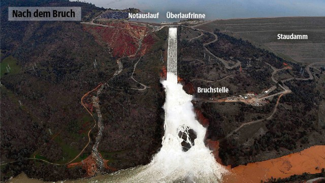 Staudämme: SZ-Grafik; Fotos: afp, William Croyle, California Department of Water Resources