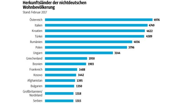 ipad münchen flüchtlinge