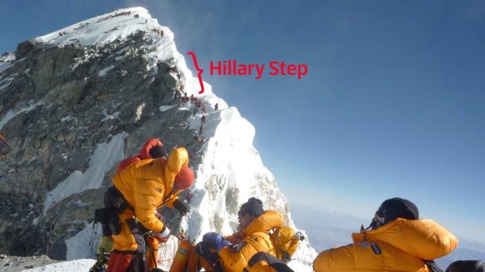 Bergtour auf den Mount Everest: Der Hillary Step in der Todeszone des Mount Everest wurde vor allem durch die Bilder von Bergsteiger-Staus (wie hier 2009) berühmt.