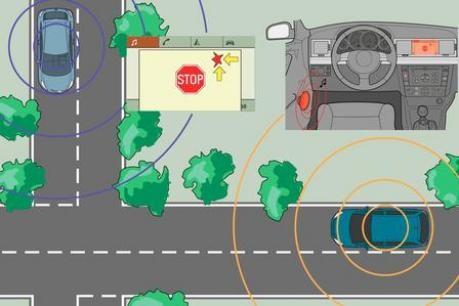 Car to Car Kommunikation