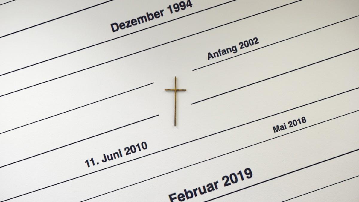 Katholische Kirche: Chronologie sexueller Missbräuche