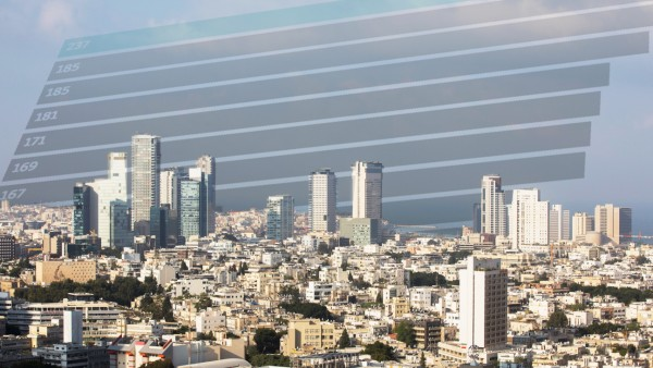 Vor dem Eurovision Song Contest in Tel Aviv