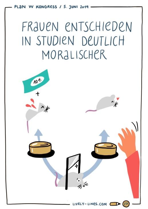 Moral Lisa Frühbeis Livezeichnung
