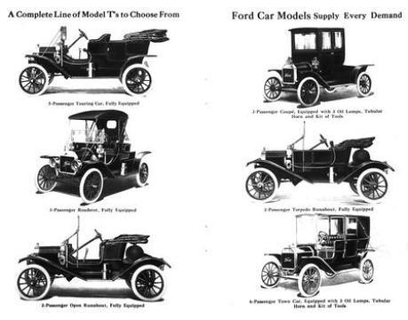 Ford T-Modell 1911 Produktkatalog