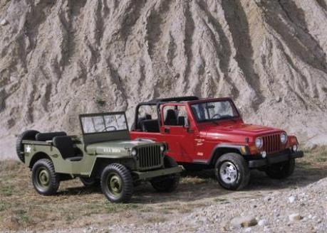 Willys Jeep und Jeep Wrangler