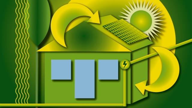 Nachhaltigkeitsserie