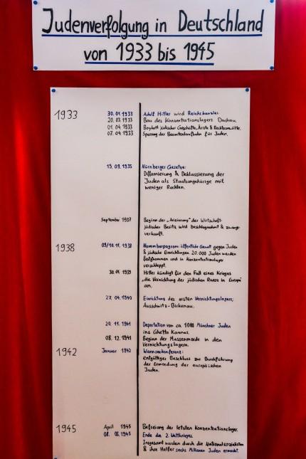Ausstellung Pogromnacht