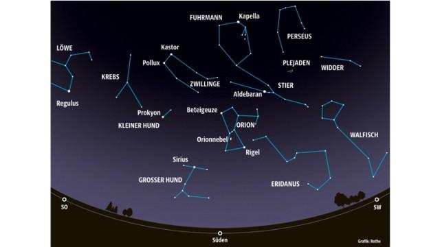 Astronomie: Grafik: Rothe
