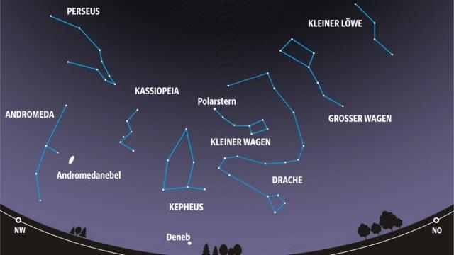 Sternkarten für März 2020 - zum Beitrag von H. Hornung