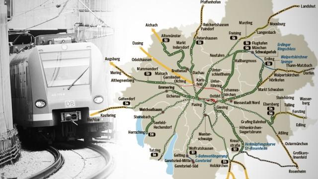 Perspektiven für eine Ausweitung der Münchner S-Bahn