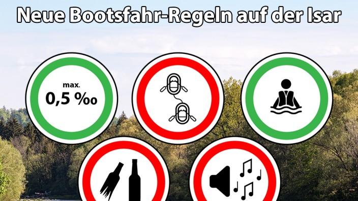 bootsverordnung
