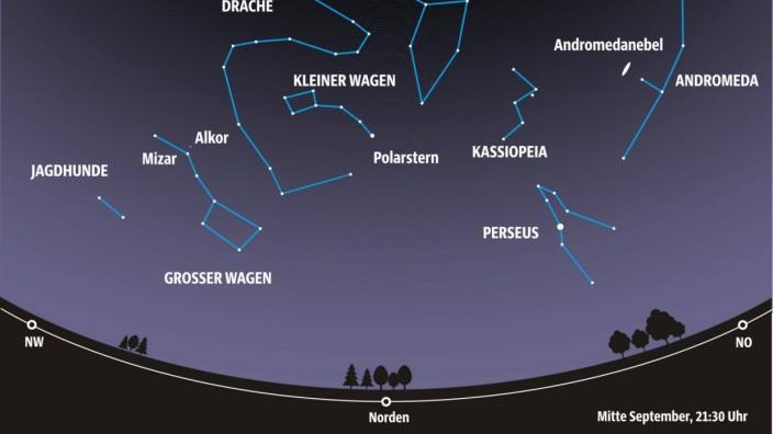 Sternenhimmel September: Der Nordhimmel im September.