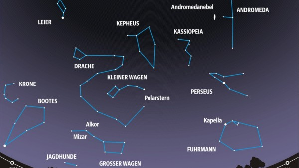 Sternkarte für den Oktober 2020 - korrigiert