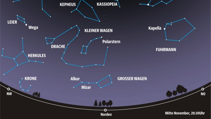 Sternenkarte Panorama