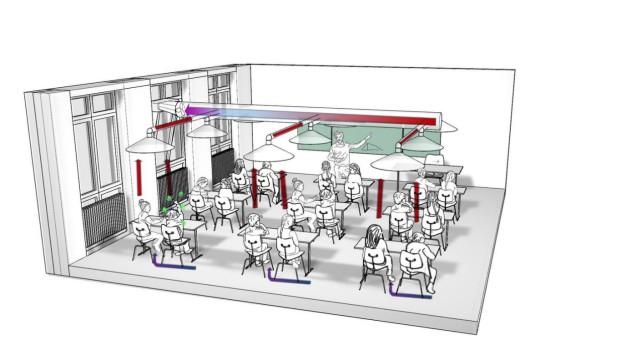 Schematische Darstellung der Abluftanlage in einem Klassenraum.  © Andrea Koppenborg