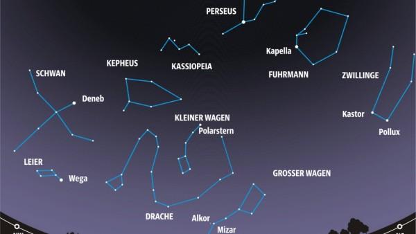 Sternkarten für Dezember 2020, zum Beitrag von H. Hornung.