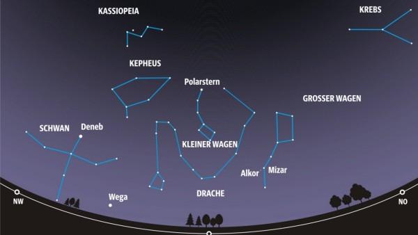 Sternkarten Januar 2021