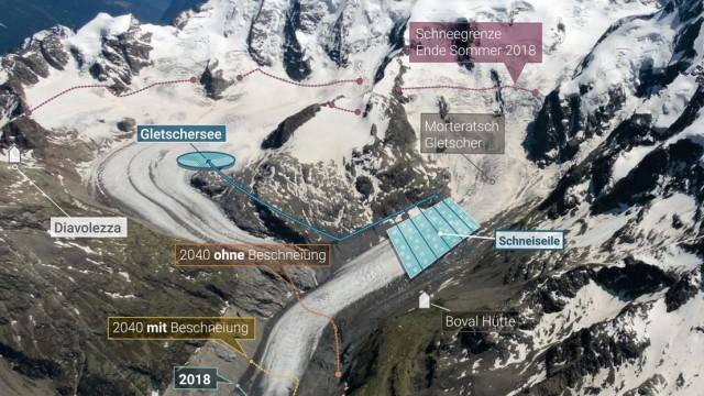 Vision of a glacier rescue idea © Academia Engiadina.
