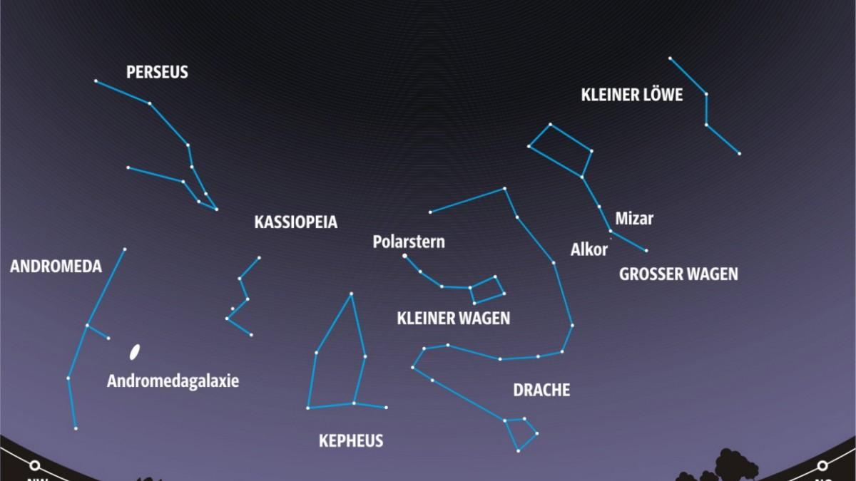 Sterne im März: Das Gesicht des Mondes - Süddeutsche Zeitung - SZ.de